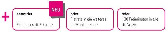 Telekom Special Complete Mobil Tarif