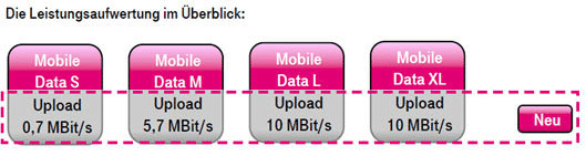telekom mobile data upload-geschwindigkeit